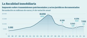 1492016893_109906_1492024533_noticia_normal_recorte1